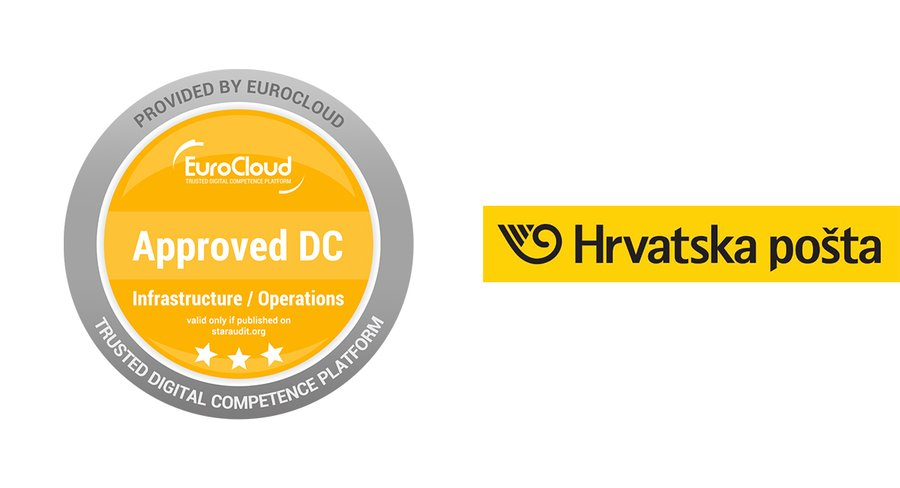 First StarAudit Approved DC certificate in Croatia achieved by ...